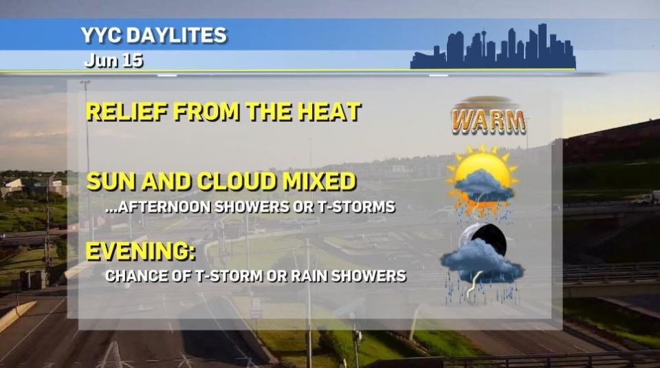 Calgary weather June 15, 2021