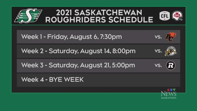 Breaking down the Riders' schedule