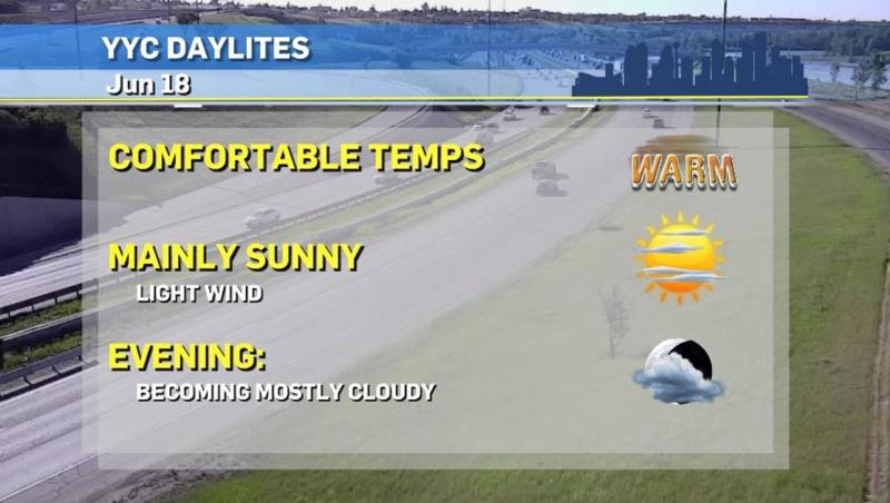Calgary weather, June 18