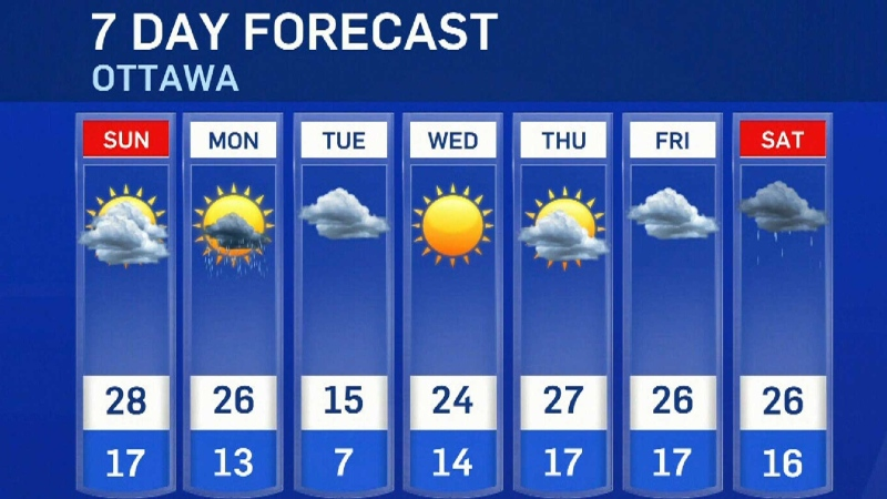 Chance of t-storms in start to summer