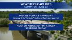 June 23 weather
