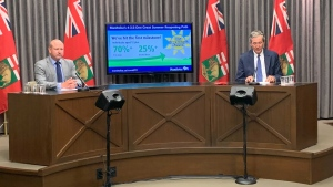 Dr. Brent Roussin (left) and Premier Brian Pallister announce the first phase of Manitoba's reopening on June 23, 2021. (CTV News Photo Jamie Dowsett)