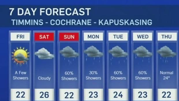 Full northeastern Ontario weather forecast