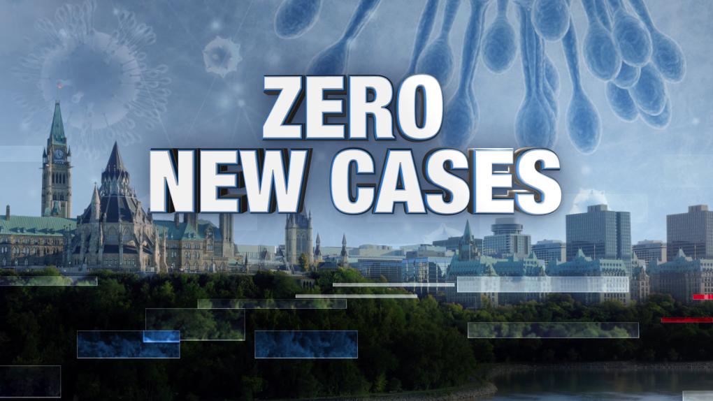Zero new cases in Ottawa