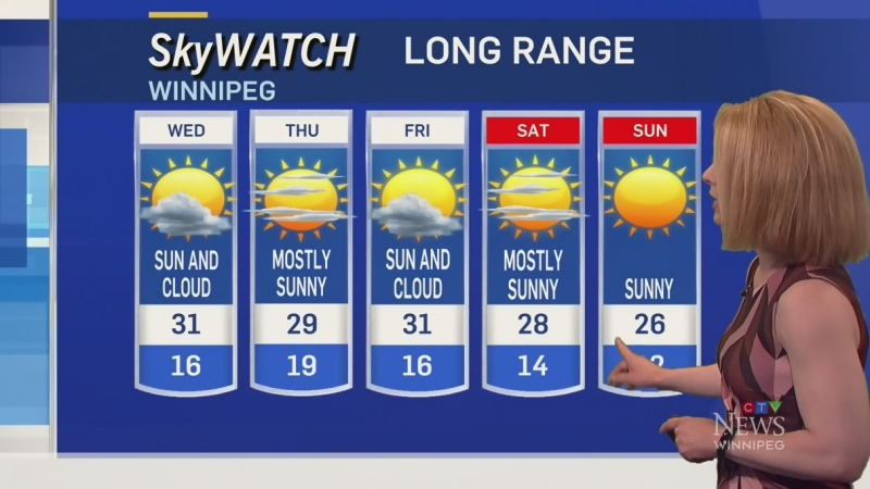 Skywatch weather at noon – July 26