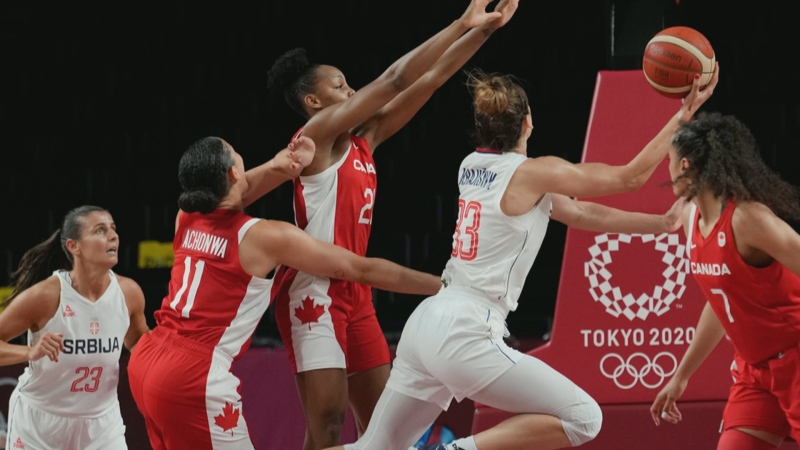 Team Canada at the Olympics