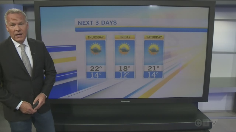 CTV Morning Live Weather July 29