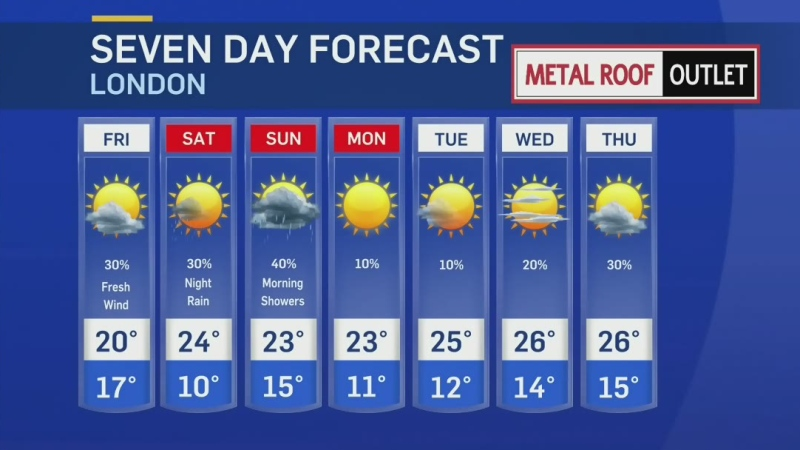Weather at 6 for the London region: July 29