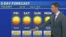 Hot weekend ahead, warnings possible