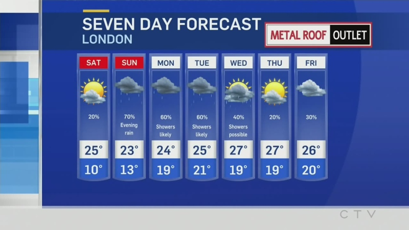 Weather at 6 for the London region: July 30
