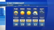 Web Weather Update – Chance of rain continues late
