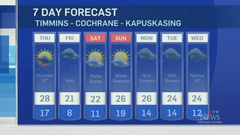 Sun and cloud forecast in much of northeast