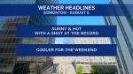Josh Classen - Aug 5, 2021 forecast