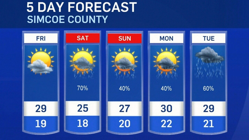 Five-day forecast for CTV Barrie: August 5