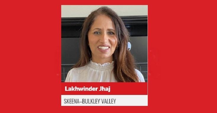 Lakhwinder Jhaj