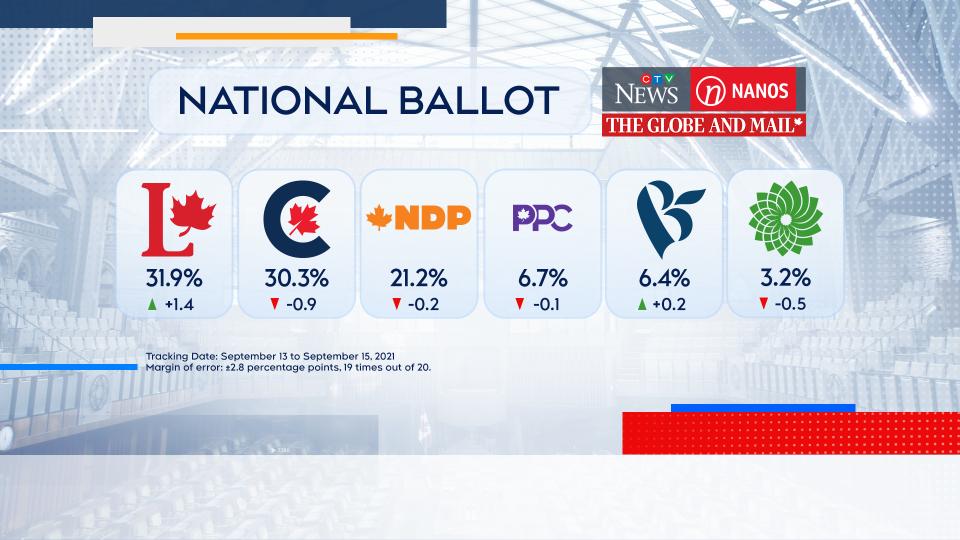 National ballot
