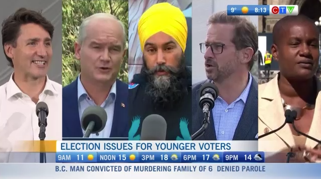 election issues for younger voters