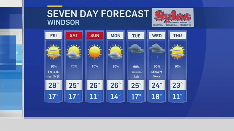 CTV Windsor: Weather at Six, Sept.16