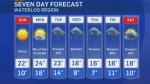 Fall weather expected next week