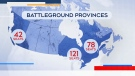 CTV QP: Battlegrounds to watch