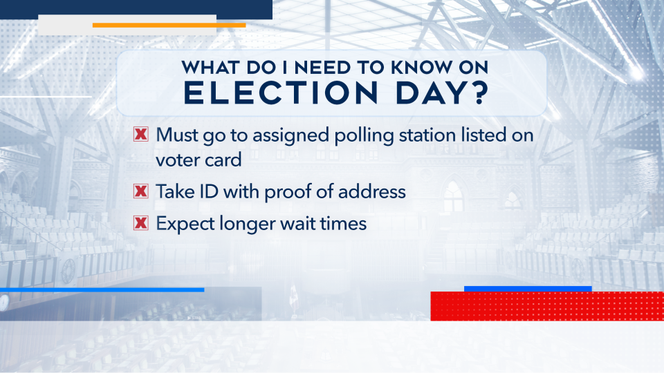 Election 2021: Need to know