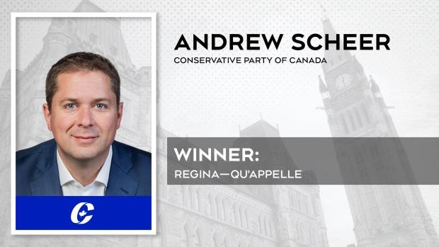 Regina results: Andrew Scheer re-elected in Regina-Qu'Appelle