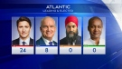 Liberals lose Atlantic seats to Conservatives