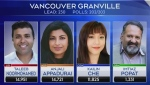 Some B.C. races hinge on mail-in ballots