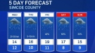 Five-day forecast for CTV Barrie: Sept. 21