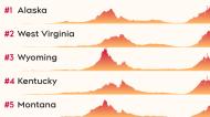 U.S. states tracker Sept. 22