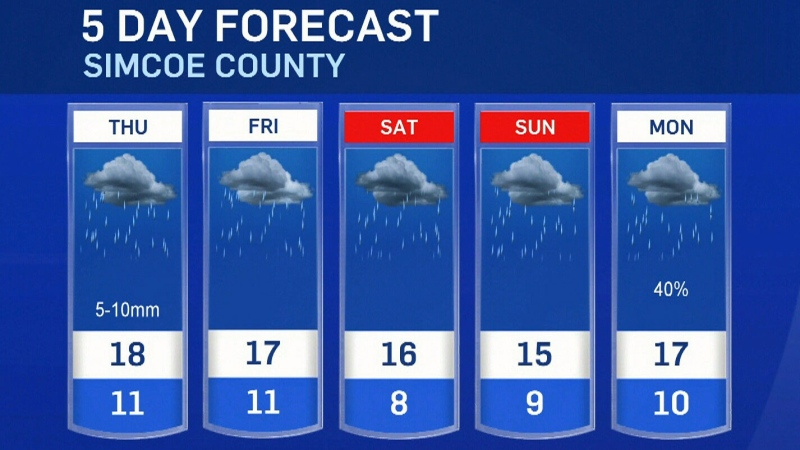 Five-day forecast for CTV Barrie: Sept. 22