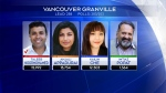 Vancouver Granville 2021