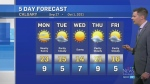 Unsettled but warm weeks ahead