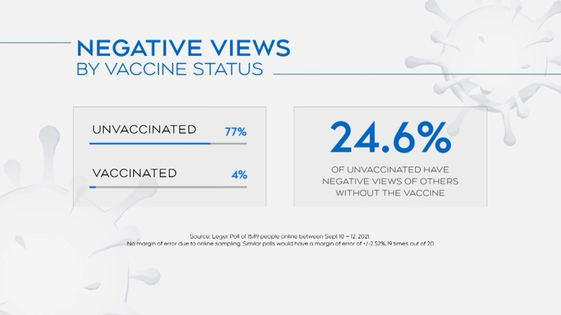 vaccine poll