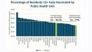 Are vaccine mandates working?
