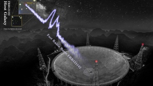 This illustration shows FAST catching a real pulse from FRB 121102. (NAOC/CNN)