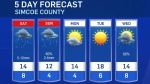 Five-day forecast for CTV Barrie: Oct. 15