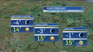 Warm weekend ahead