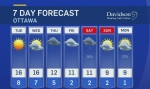 Monday midday weather update