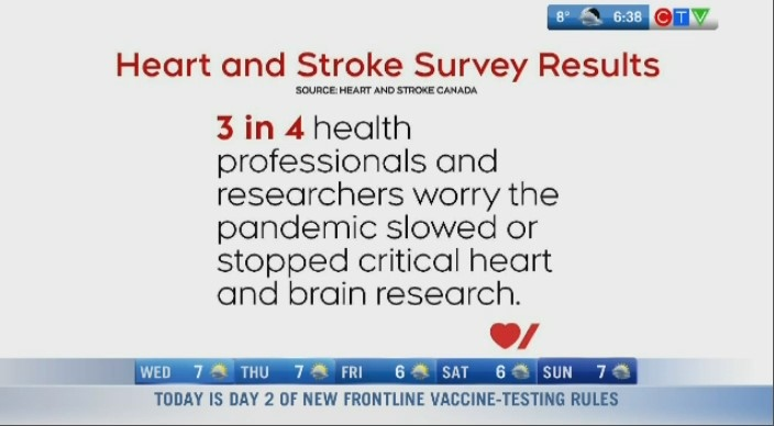 Pandemic poll finds shortfalls in heart health