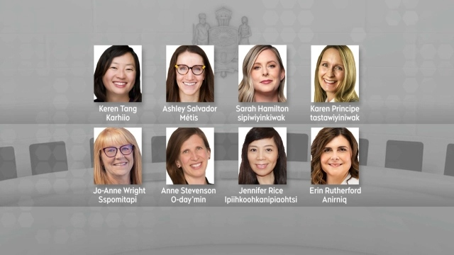 A record-high of eight women were elected to Edmonton city council in 2021. (CTV News Edmonton)