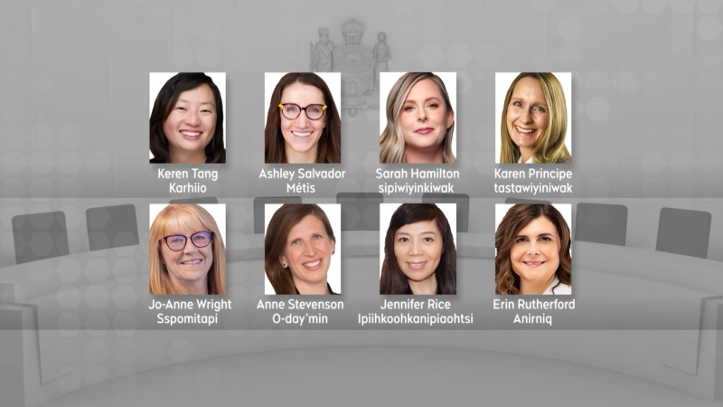 Women on council