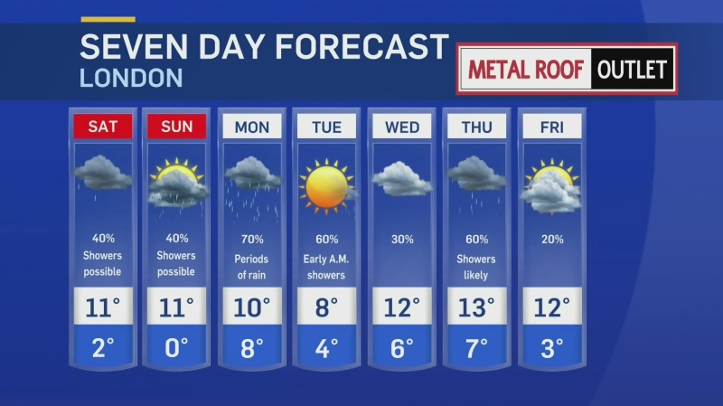 Weather at 6 for the London region: October 22