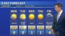 Cloudy and cool week