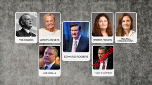 The key players in the Rogers Communications Inc. family drama are shown in this info graphic.