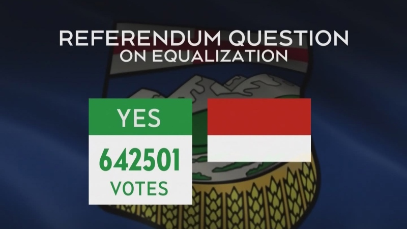 Referendum results in, 'no' to equalization