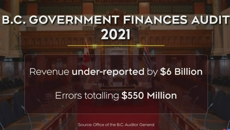 B.C. auditor general highlights mistakes