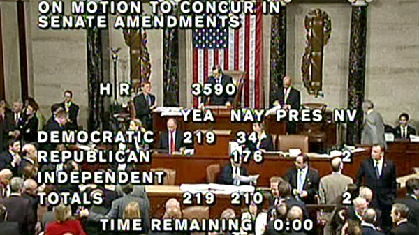 The U.S. health care reform bill is passed in the House of Representatives with 219 Democratic votes.he