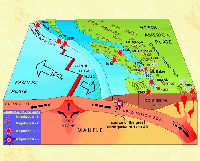 Pacific Northwest At Risk For Big Quake Ctv News