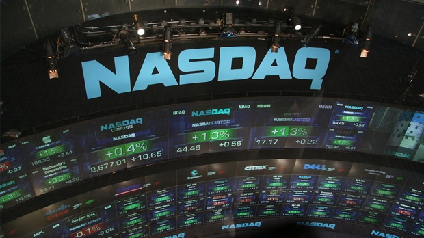 Nasdaq Screen